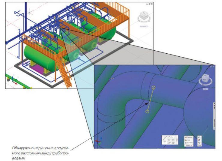 Model Studio CS имеет множество функций, значительно упрощающих построение модели (на рисунке показано автоматическое построение трубопровода по двум выбранным точкам)