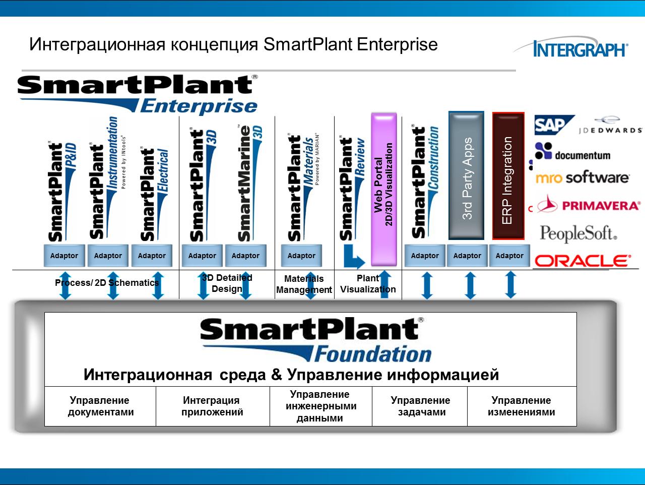 Smartplant on feedyeti smartplant20enterprise201 feedyeti 52ffdbbc4b7afe946cec8e3a12c92c17 fandeluxe Image collections
